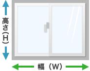 内窓の価格